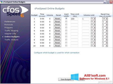 Screenshot cFosSpeed for Windows 8.1