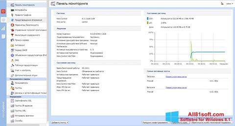 Screenshot Kerio Control for Windows 8.1