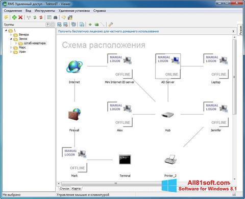 Screenshot Remote Manipulator System for Windows 8.1