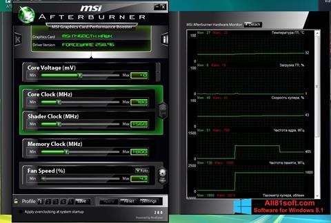 Screenshot MSI Afterburner for Windows 8.1