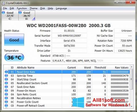 Screenshot CrystalDiskInfo for Windows 8.1