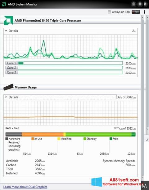 Screenshot AMD System Monitor for Windows 8.1