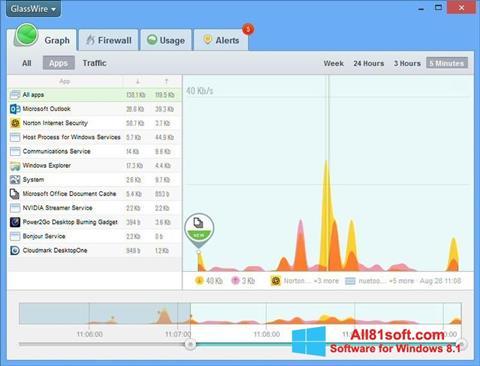 Screenshot GlassWire for Windows 8.1